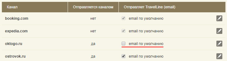 ChM_Notifications_03.png